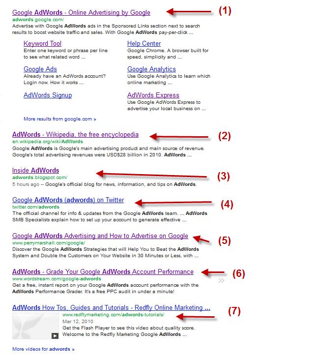 Liste Google SERP 7